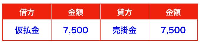 メルカリチャージ仕訳①(確定申告)