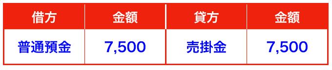 メルカリチャージ仕訳②(確定申告)