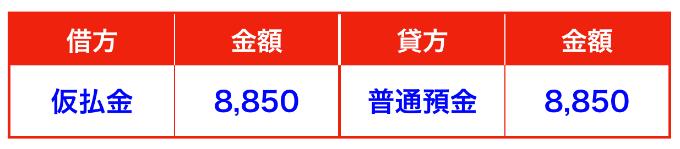 ラクマチャージ仕訳③(確定申告)