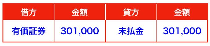 社債購入の仕訳(有価証券・未払金)
