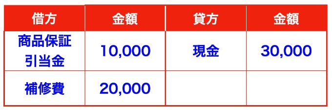 商品保証引当金と補修費(商品保証費)の仕訳