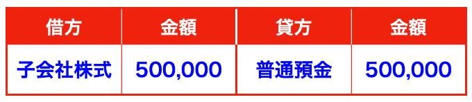 株式の追加取得の仕訳画像(その他有価証券・子会社株式)