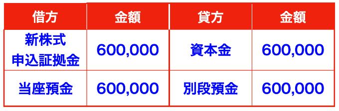 「新株式申込証拠金」を「資本金」に、「別段預金」を「当座預金」に振り替える仕訳画像(新株発行・増資)