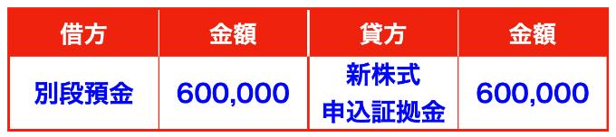 新株式申込証拠金と別段預金の仕訳画像(申込期間中の仕訳)